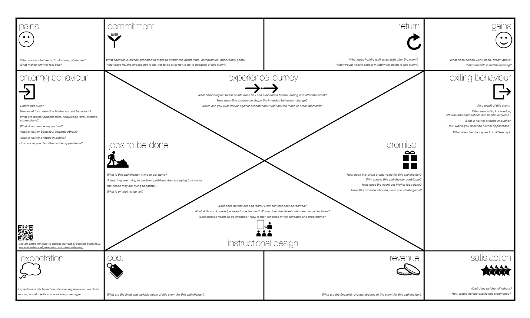 Event Canvas