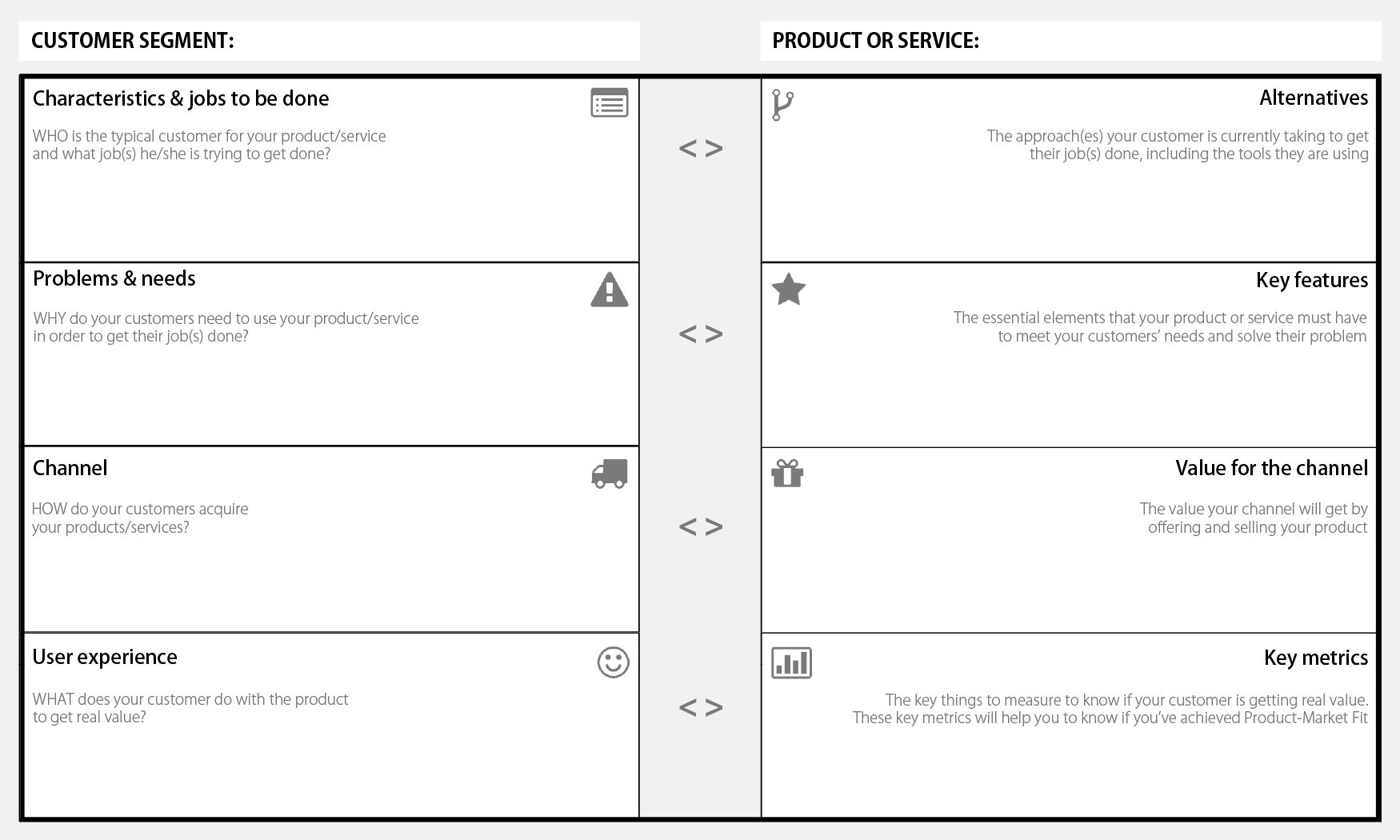 Product/Market Fit Canvas